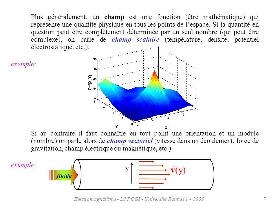 Electromagnétisme - L2 PCGI - Université Rennes 1 - 200538 Coordonnées sphériques: symétrie radiale r r = y x z cartésien x = r sin( ) cos( ) y = r sin( ) sin( ) z = r cos( ) r 2 = x 2 + y 2 + z 2 r = r sphérique r k j i O x y z Pour passer en coordonnées polaires, faire = /2.