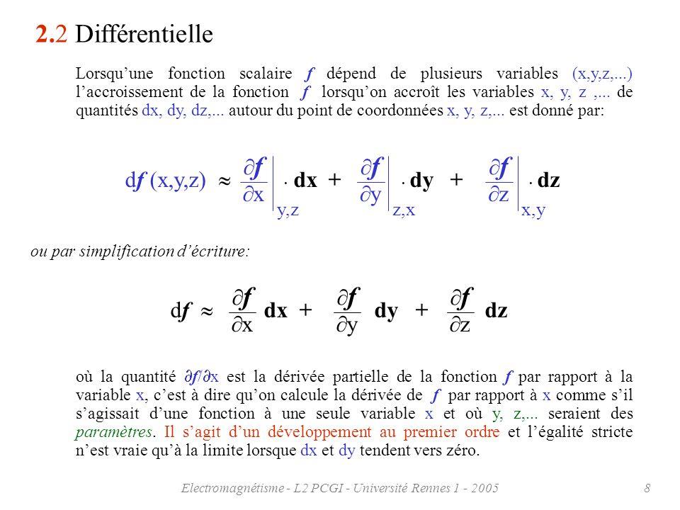Electromagnétisme - L2 PCGI - Université Rennes 1 - 20058 2.2 Différentielle Lorsquune fonction scalaire f dépend de plusieurs variables (x,y,z,...) l