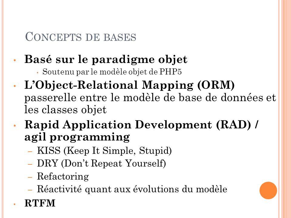 C ONCEPTS DE BASES Basé sur le paradigme objet Soutenu par le modèle objet de PHP5 LObject-Relational Mapping (ORM) passerelle entre le modèle de base