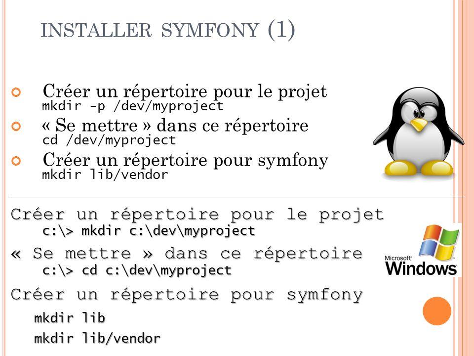 INSTALLER SYMFONY (1) Créer un répertoire pour le projet mkdir -p /dev/myproject « Se mettre » dans ce répertoire cd /dev/myproject Créer un répertoir