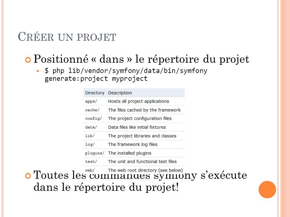 C RÉER UN PROJET Positionné « dans » le répertoire du projet $ php lib/vendor/symfony/data/bin/symfony generate:project myproject Toutes les commandes
