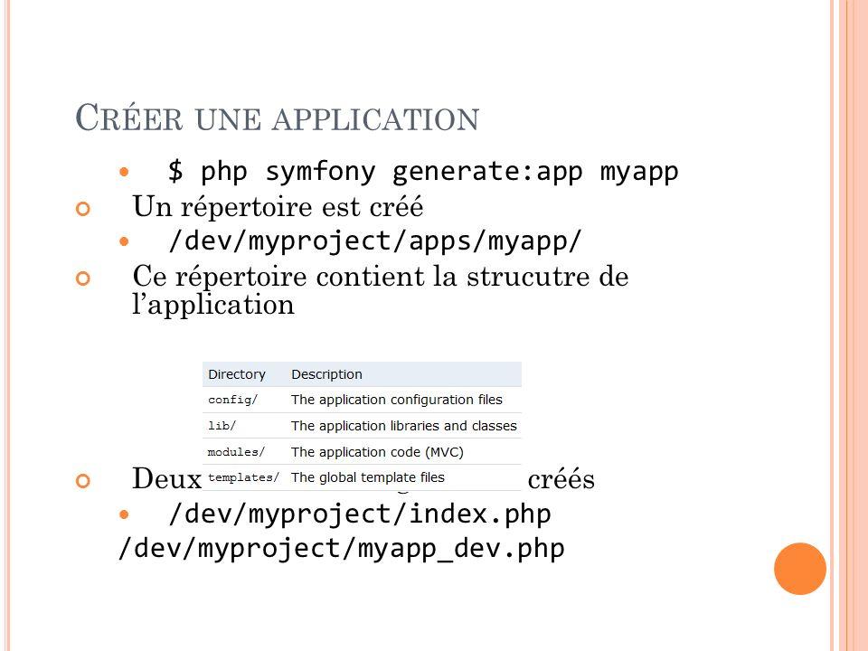 C RÉER UNE APPLICATION $ php symfony generate:app myapp Un répertoire est créé /dev/myproject/apps/myapp/ Ce répertoire contient la strucutre de lappl