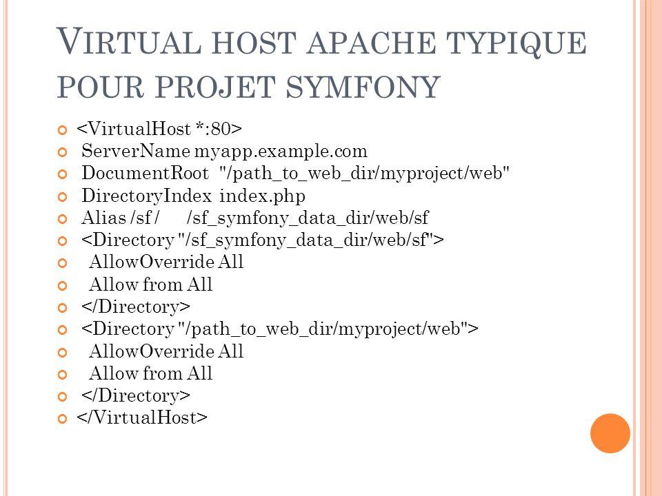 V IRTUAL HOST APACHE TYPIQUE POUR PROJET SYMFONY ServerName myapp.example.com DocumentRoot