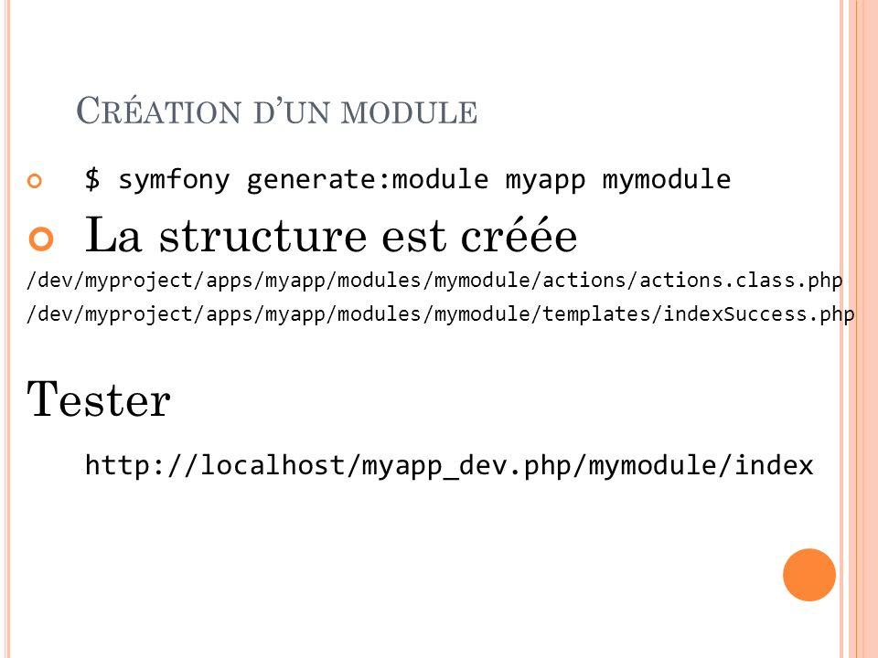 C RÉATION D UN MODULE $ symfony generate:module myapp mymodule La structure est créée /dev/myproject/apps/myapp/modules/mymodule/actions/actions.class