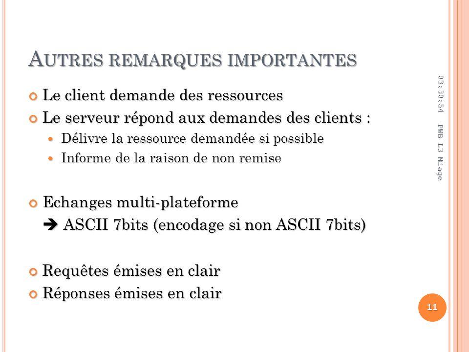 A UTRES REMARQUES IMPORTANTES Le client demande des ressources Le client demande des ressources Le serveur répond aux demandes des clients : Le serveur répond aux demandes des clients : Délivre la ressource demandée si possible Délivre la ressource demandée si possible Informe de la raison de non remise Informe de la raison de non remise Echanges multi-plateforme Echanges multi-plateforme ASCII 7bits (encodage si non ASCII 7bits) ASCII 7bits (encodage si non ASCII 7bits) Requêtes émises en clair Requêtes émises en clair Réponses émises en clair Réponses émises en clair 03:32:45 11 PWB L3 Miage