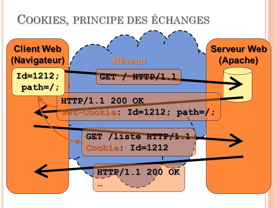 C OOKIES, PRINCIPE DES ÉCHANGES 03:32:45 13 Programmation Web 2010-2011 Réseau Client Web (Navigateur) Serveur Web (Apache) GET / HTTP/1.1 HTTP/1.1 200 OK Set-Cookie: Id=1212; path=/; GET /liste HTTP/1.1 Cookie: Id=1212 HTTP/1.1 200 OK … Id=1212; path=/; path=/;