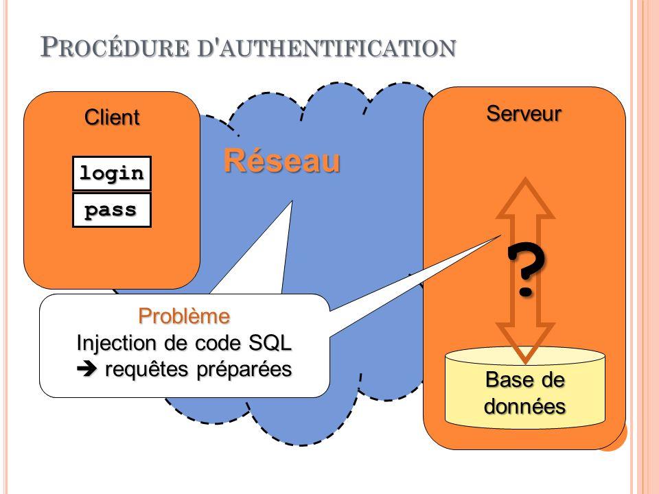 P ROCÉDURE D AUTHENTIFICATION 03:32:45 21 Programmation Web 2010-2011 Réseau Client Serveur Base de données login pass .