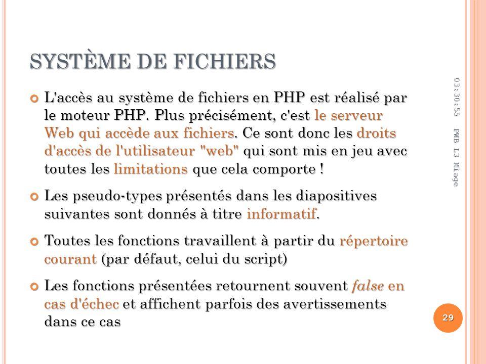 SYSTÈME DE FICHIERS L accès au système de fichiers en PHP est réalisé par le moteur PHP.