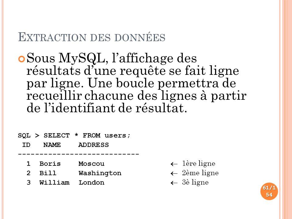 E XTRACTION DES DONNÉES Sous MySQL, laffichage des résultats dune requête se fait ligne par ligne.