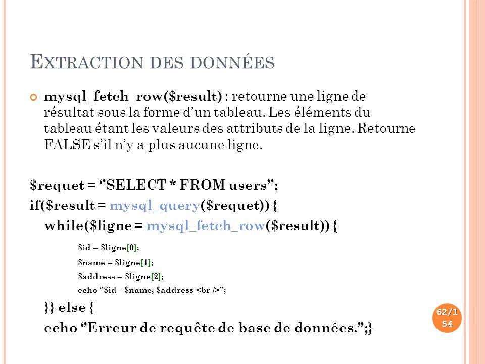 E XTRACTION DES DONNÉES mysql_fetch_row($result) : retourne une ligne de résultat sous la forme dun tableau.