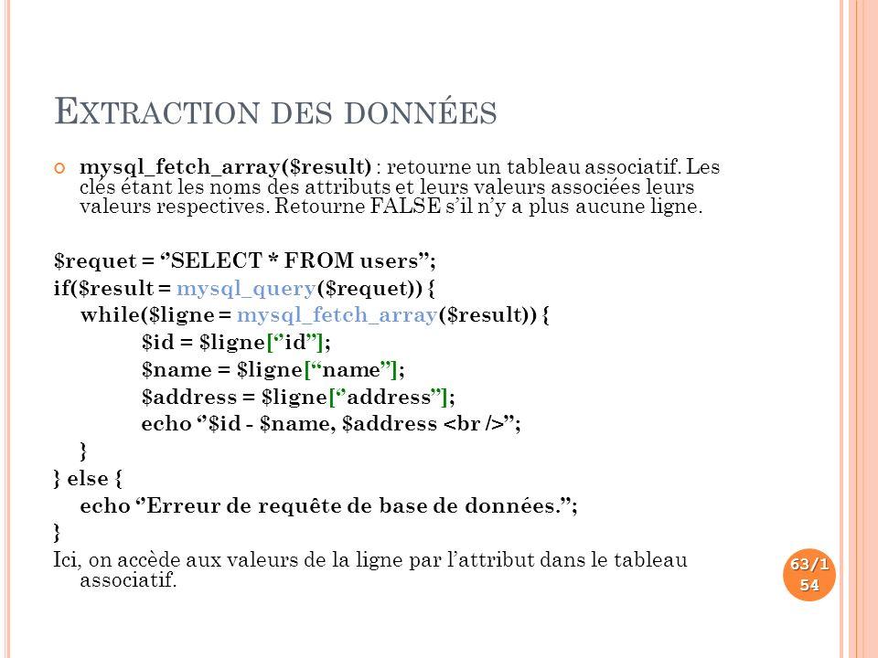 E XTRACTION DES DONNÉES mysql_fetch_array($result) : retourne un tableau associatif.