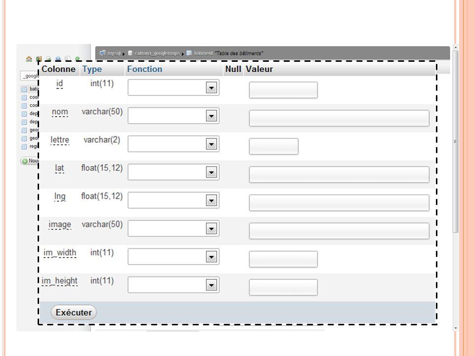 I NSERTION DE DONNÉES DANS UNE TABLE 03:32:45 79 Programmation Web 2011-2012