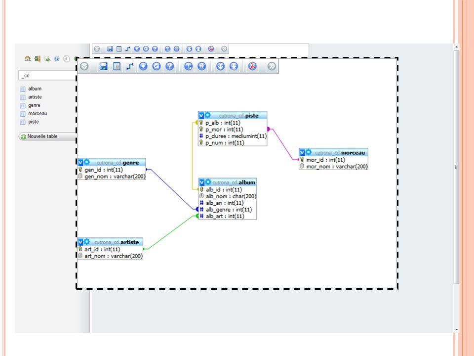 C ONCEPTEUR 03:32:45 83 Programmation Web 2011-2012