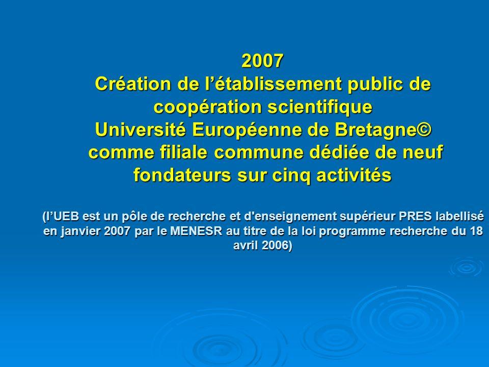 2007 Création de létablissement public de coopération scientifique Université Européenne de Bretagne© comme filiale commune dédiée de neuf fondateurs sur cinq activités (lUEB est un pôle de recherche et d enseignement supérieur PRES labellisé en janvier 2007 par le MENESR au titre de la loi programme recherche du 18 avril 2006)
