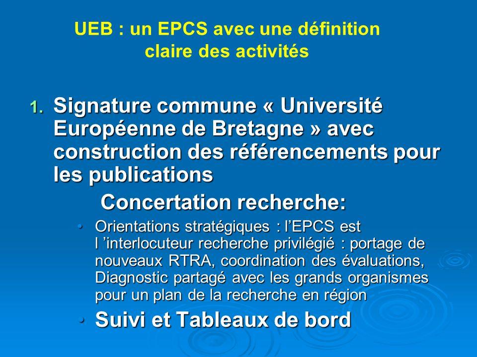 1. Signature commune « Université Européenne de Bretagne » avec construction des référencements pour les publications Concertation recherche: Concerta