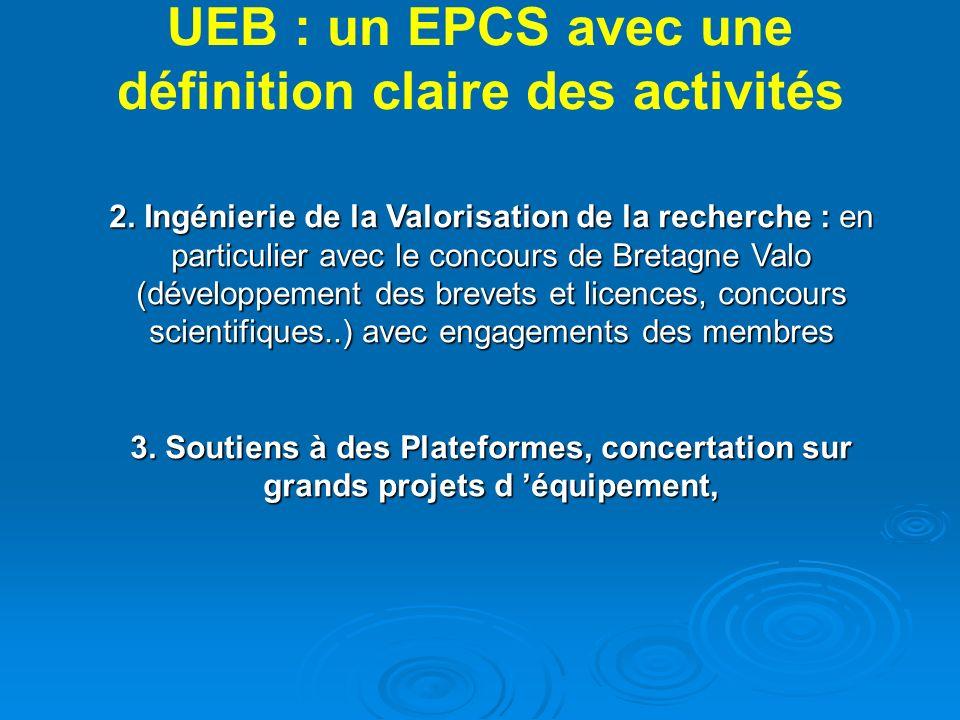 2. Ingénierie de la Valorisation de la recherche : en particulier avec le concours de Bretagne Valo (développement des brevets et licences, concours s