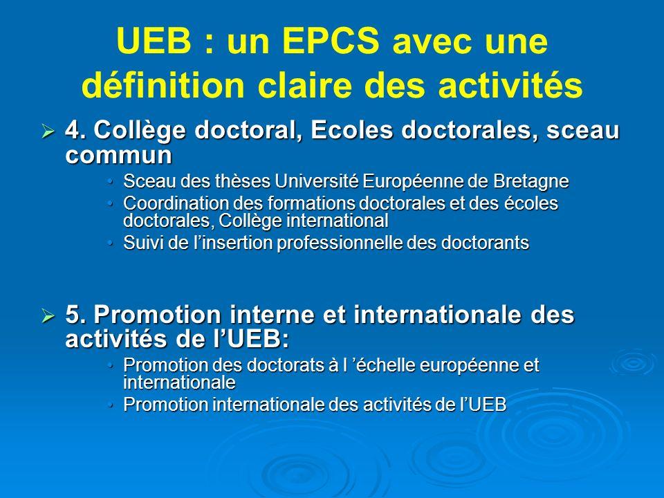 4. Collège doctoral, Ecoles doctorales, sceau commun 4.