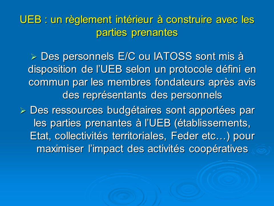 UEB : un règlement intérieur à construire avec les parties prenantes Des personnels E/C ou IATOSS sont mis à disposition de lUEB selon un protocole défini en commun par les membres fondateurs après avis des représentants des personnels Des personnels E/C ou IATOSS sont mis à disposition de lUEB selon un protocole défini en commun par les membres fondateurs après avis des représentants des personnels Des ressources budgétaires sont apportées par les parties prenantes à lUEB (établissements, Etat, collectivités territoriales, Feder etc…) pour maximiser limpact des activités coopératives Des ressources budgétaires sont apportées par les parties prenantes à lUEB (établissements, Etat, collectivités territoriales, Feder etc…) pour maximiser limpact des activités coopératives