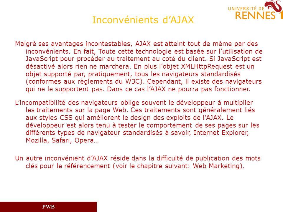 PWB Inconvénients dAJAX Malgré ses avantages incontestables, AJAX est atteint tout de même par des inconvénients. En fait, Toute cette technologie est
