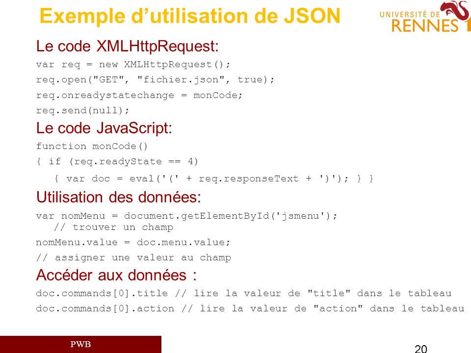 PWB 20 Exemple dutilisation de JSON Le code XMLHttpRequest: var req = new XMLHttpRequest(); req.open(