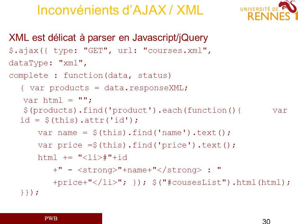 PWB 30 Inconvénients dAJAX / XML XML est délicat à parser en Javascript/jQuery $.ajax({ type: