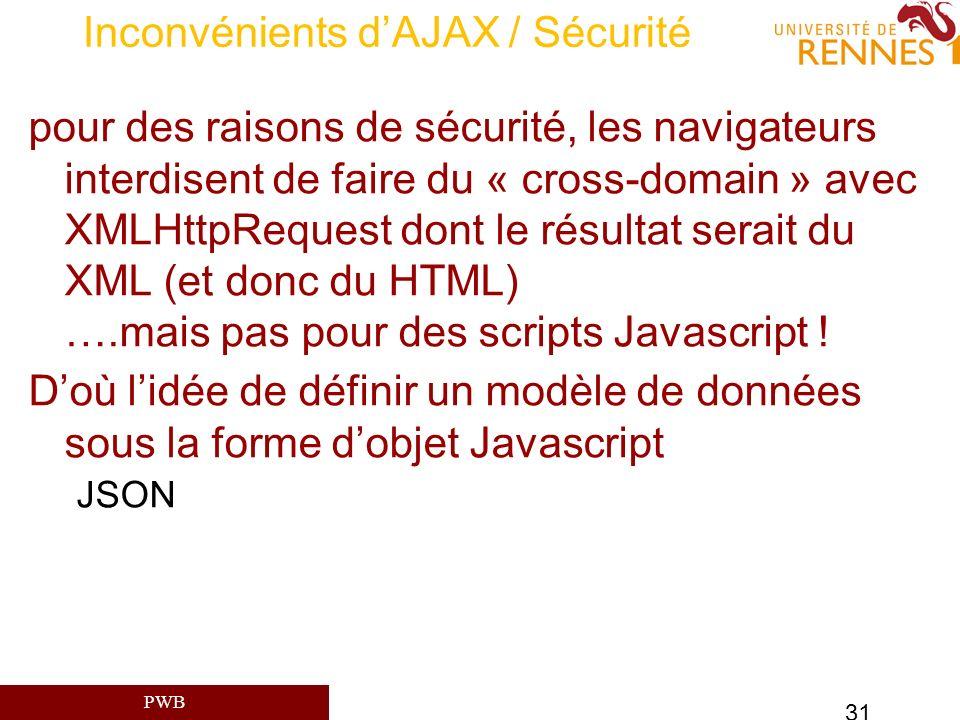PWB 31 Inconvénients dAJAX / Sécurité pour des raisons de sécurité, les navigateurs interdisent de faire du « cross-domain » avec XMLHttpRequest dont