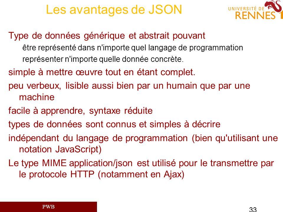PWB 33 Les avantages de JSON Type de données générique et abstrait pouvant être représenté dans n'importe quel langage de programmation représenter n'