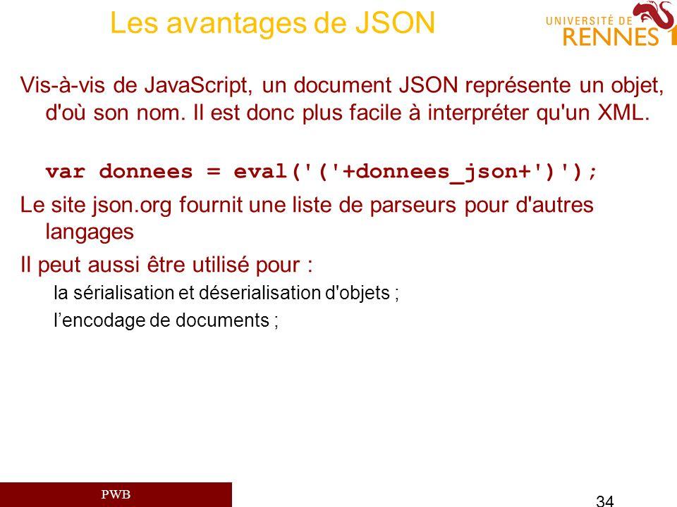 PWB 34 Les avantages de JSON Vis-à-vis de JavaScript, un document JSON représente un objet, d'où son nom. Il est donc plus facile à interpréter qu'un