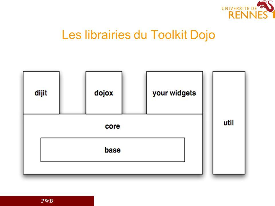 PWB Les librairies du Toolkit Dojo