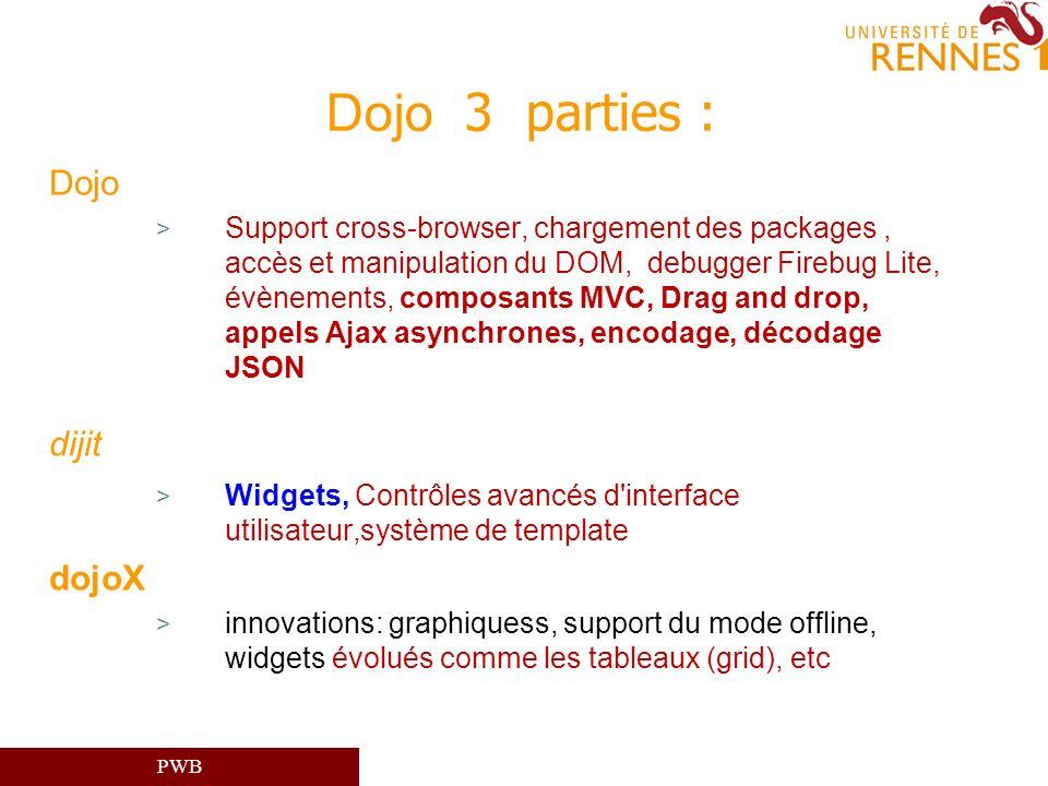 PWB Dojo 3 parties : Dojo > Support cross-browser, chargement des packages, accès et manipulation du DOM, debugger Firebug Lite, évènements, composant