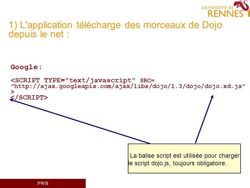 PWB 1) L'application télécharge des morceaux de Dojo depuis le net : Google: La balise script est utilisée pour charger le script dojo.js, toujours ob