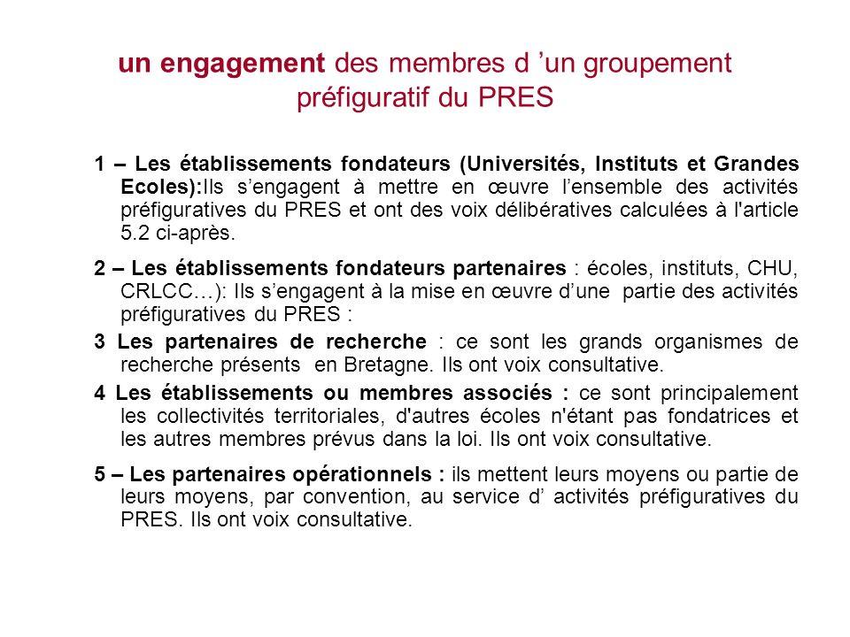 un engagement des membres d un groupement préfiguratif du PRES 1 – Les établissements fondateurs (Universités, Instituts et Grandes Ecoles):Ils sengagent à mettre en œuvre lensemble des activités préfiguratives du PRES et ont des voix délibératives calculées à l article 5.2 ci-après.