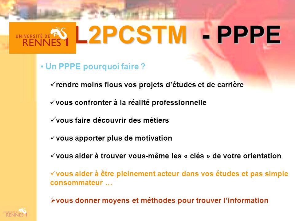 L2PCSTM - PPPE Un PPPE pourquoi faire ? rendre moins flous vos projets détudes et de carrière vous apporter plus de motivation vous donner moyens et m
