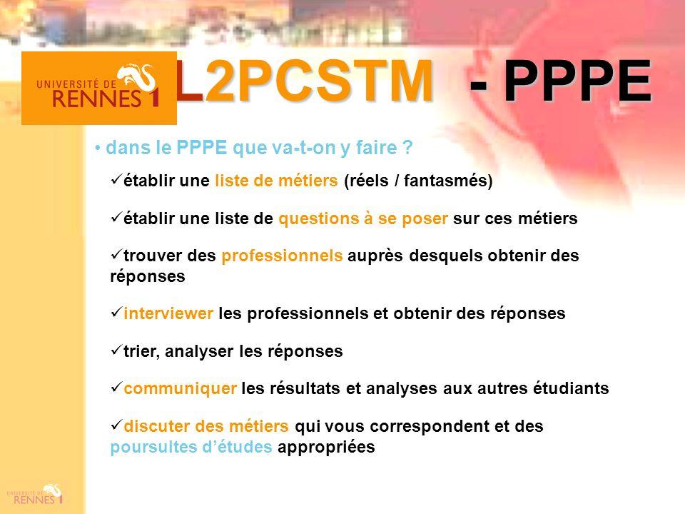 L2PCSTM - PPPE dans le PPPE que va-t-on y faire ? établir une liste de métiers (réels / fantasmés) trouver des professionnels auprès desquels obtenir