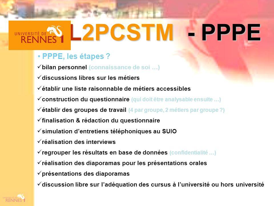 L2PCSTM - PPPE PPPE, les étapes ? bilan personnel (connaissance de soi …) discussions libres sur les métiers établir une liste raisonnable de métiers