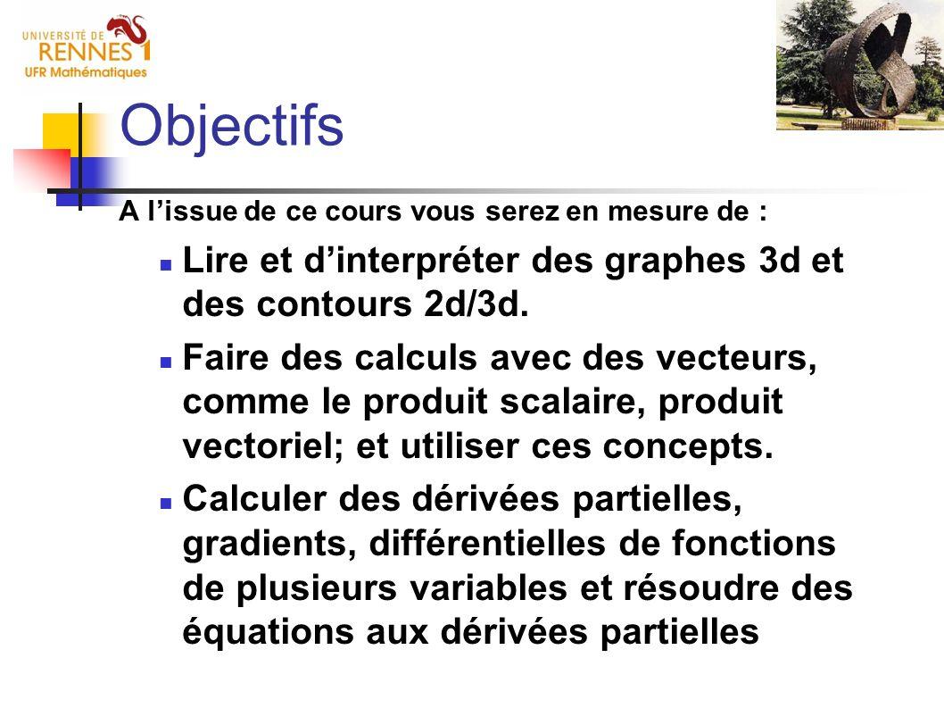 Objectifs A lissue de ce cours vous serez en mesure de : Lire et dinterpréter des graphes 3d et des contours 2d/3d. Faire des calculs avec des vecteur