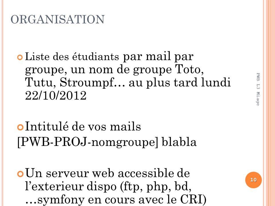 ORGANISATION Liste des étudiants par mail par groupe, un nom de groupe Toto, Tutu, Stroumpf… au plus tard lundi 22/10/2012 Intitulé de vos mails [PWB-