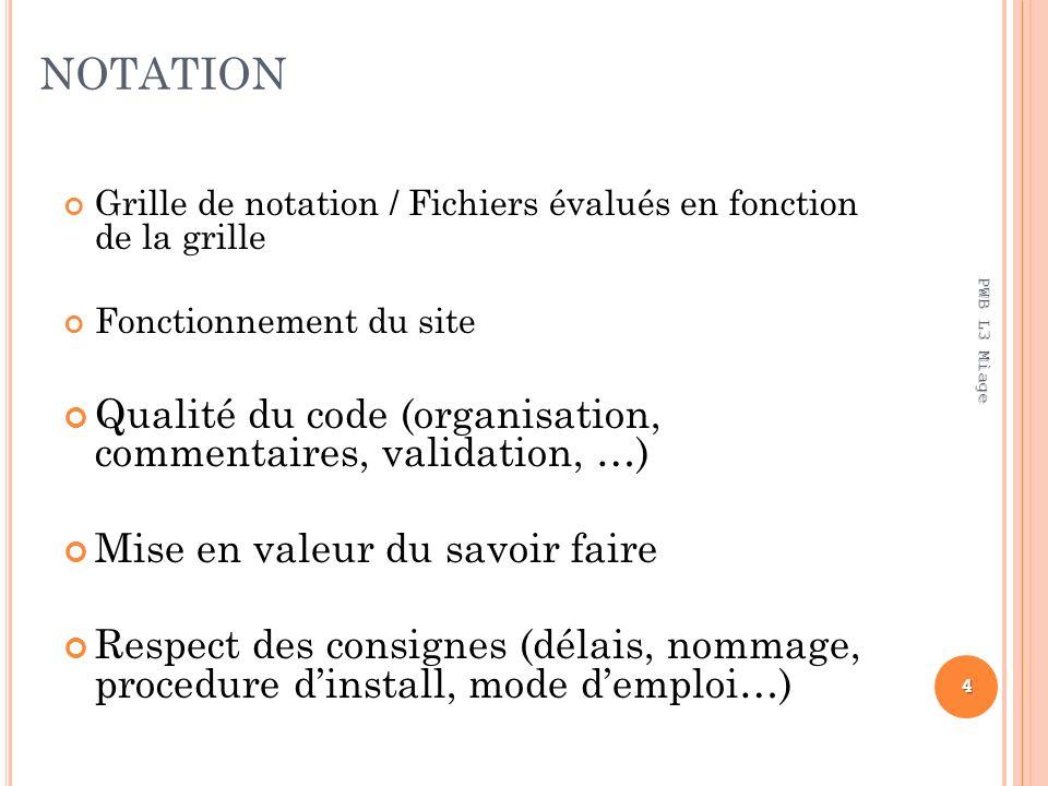 NOTATION Grille de notation / Fichiers évalués en fonction de la grille Fonctionnement du site Qualité du code (organisation, commentaires, validation