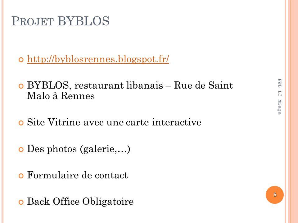 P ROJET BYBLOS http://byblosrennes.blogspot.fr/ BYBLOS, restaurant libanais – Rue de Saint Malo à Rennes Site Vitrine avec une carte interactive Des p