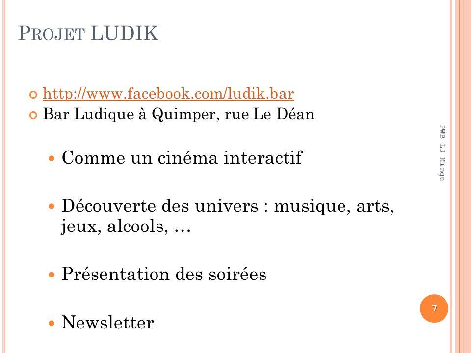 P ROJET LUDIK http://www.facebook.com/ludik.bar Bar Ludique à Quimper, rue Le Déan Comme un cinéma interactif Découverte des univers : musique, arts,
