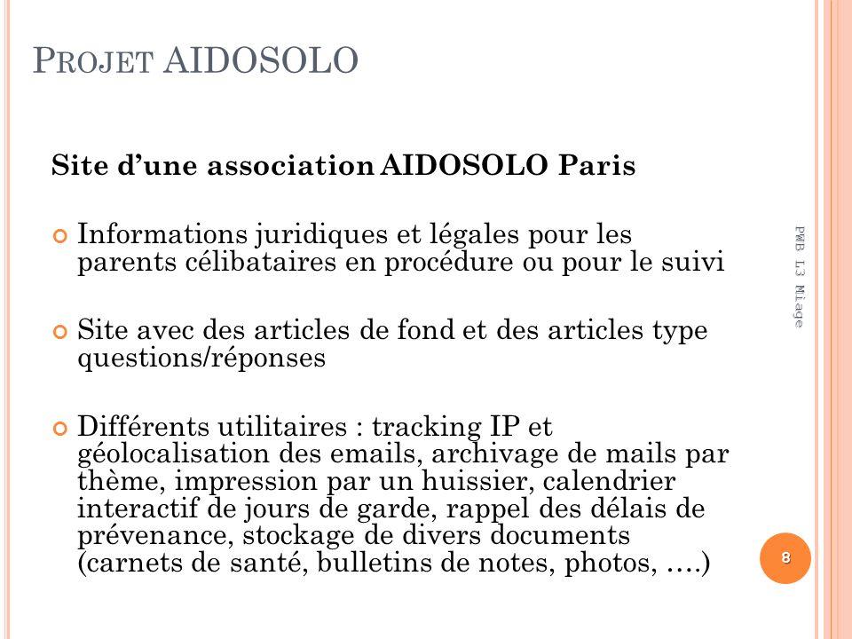 P ROJET AIDOSOLO Site dune association AIDOSOLO Paris Informations juridiques et légales pour les parents célibataires en procédure ou pour le suivi S