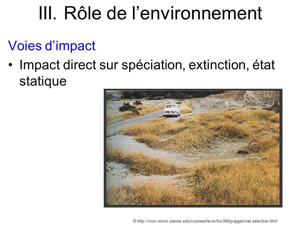 III. Rôle de lenvironnement Voies dimpact Impact direct sur spéciation, extinction, état statique © http://www.micro.utexas.edu/courses/levin/bio304/p
