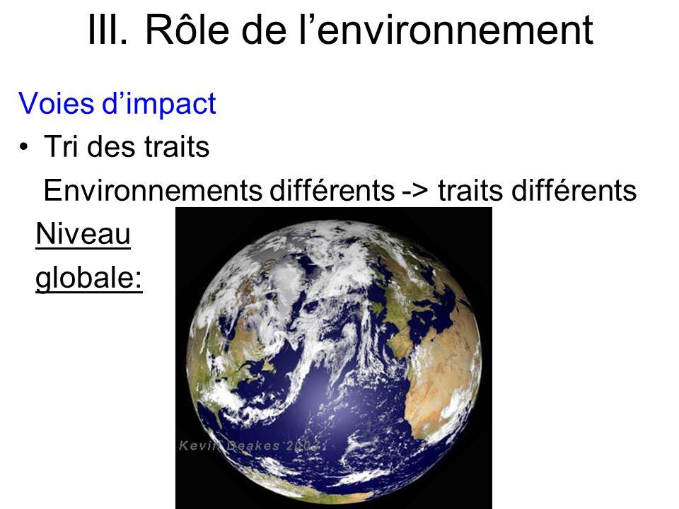 III. Rôle de lenvironnement Voies dimpact Tri des traits Environnements différents -> traits différents Niveau globale: