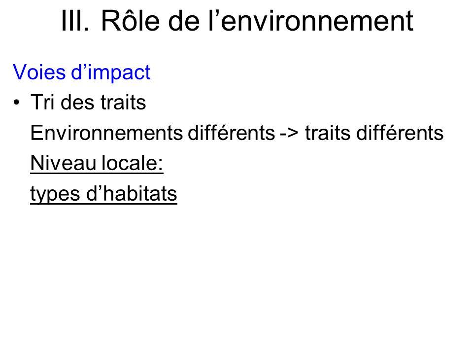 III. Rôle de lenvironnement Voies dimpact Tri des traits Environnements différents -> traits différents Niveau locale: types dhabitats