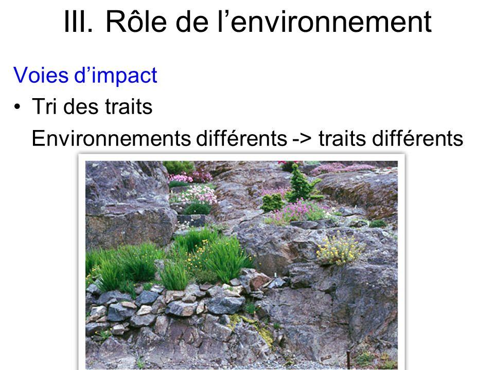 III. Rôle de lenvironnement Voies dimpact Tri des traits Environnements différents -> traits différents