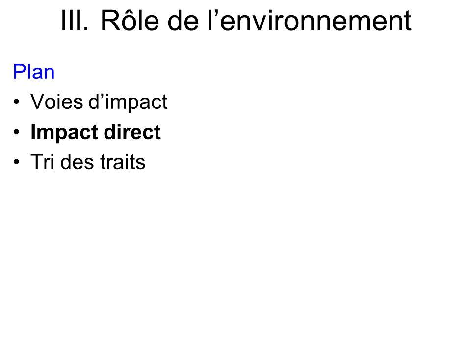 III. Rôle de lenvironnement Plan Voies dimpact Impact direct Tri des traits