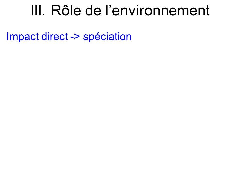 Impact direct -> spéciation III. Rôle de lenvironnement