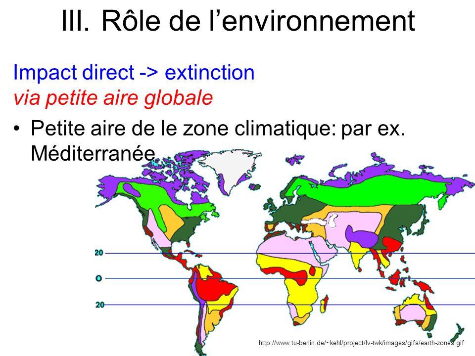 Impact direct -> extinction via petite aire globale Petite aire de le zone climatique: par ex. Méditerranée III. Rôle de lenvironnement http://www.tu-