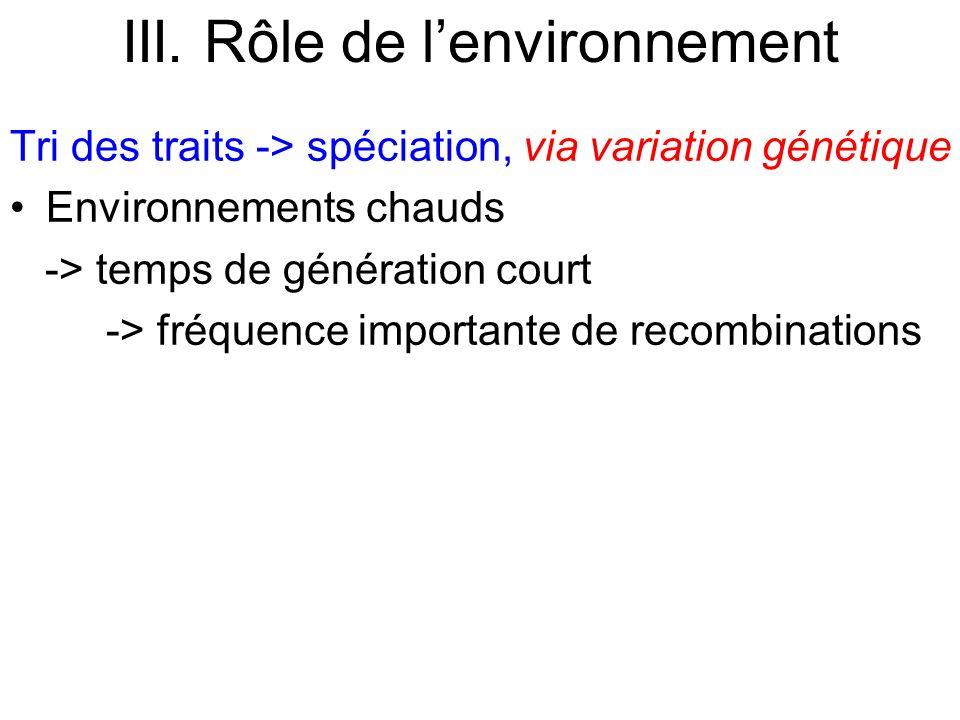 Tri des traits -> spéciation, via variation génétique Environnements chauds -> temps de génération court -> fréquence importante de recombinations III