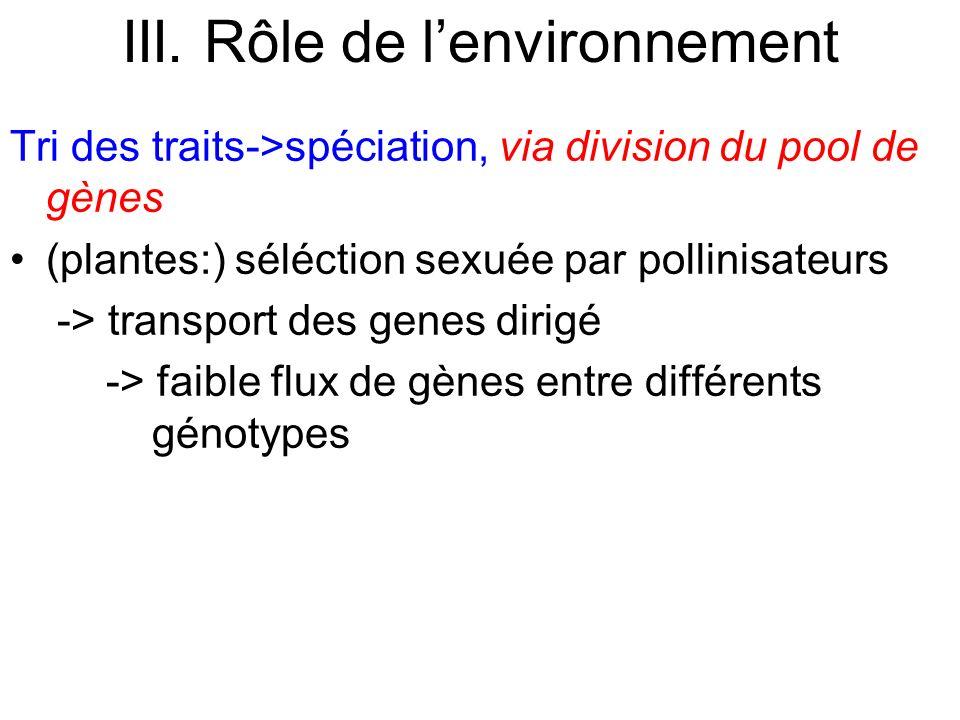 Tri des traits->spéciation, via division du pool de gènes (plantes:) séléction sexuée par pollinisateurs -> transport des genes dirigé -> faible flux